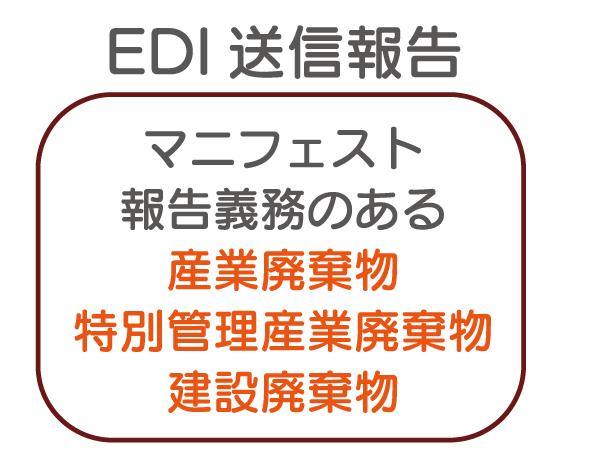 EDI送信報告