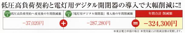 年間合計削減額 -324.300円
