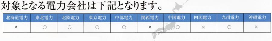 東北電力、北陸電力、東京電力、中部電力、中国電力、九州電力